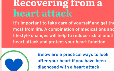 Advice for recovering from a heart attack